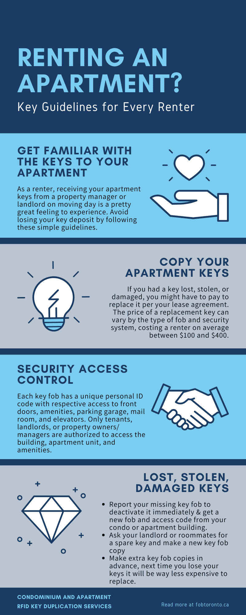 Property management rental advice and tips for access and key fob entry infographic