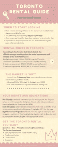 Toronto rental guide infographic