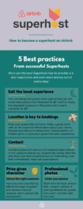 Airbnb Property Real Estate Rental Infographic
