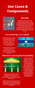 Internet of Things Infographic (2)